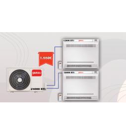 Sistem Multisplit Giatsu